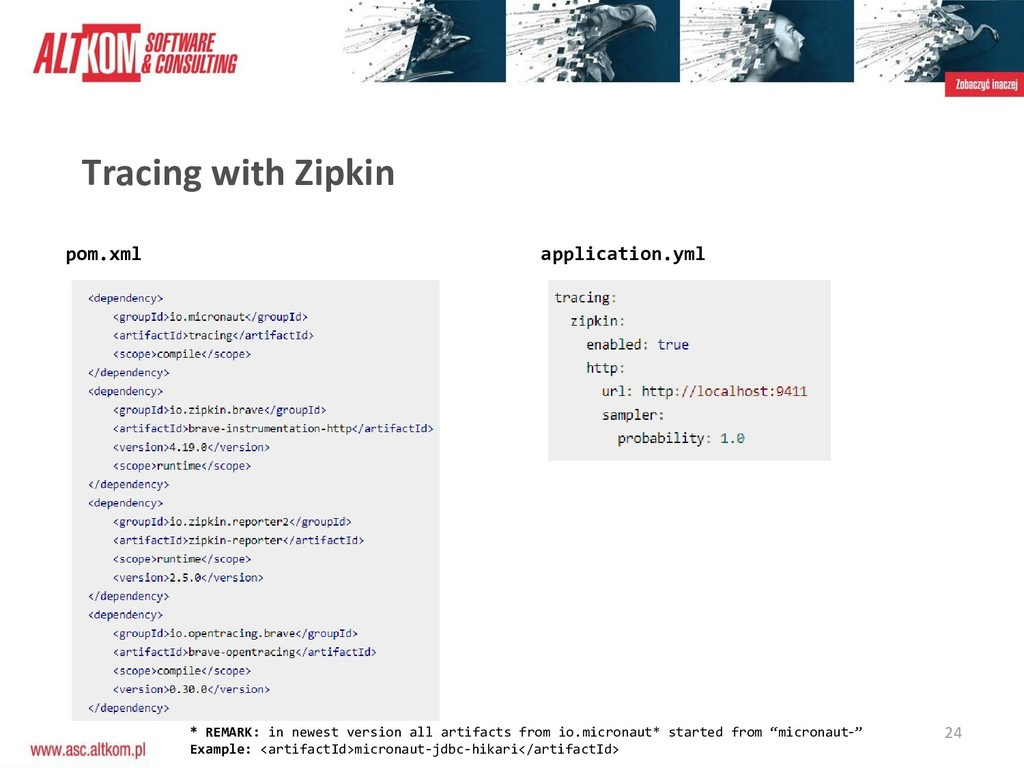 24 Tracing with Zipkin pom.xml application.yml ...