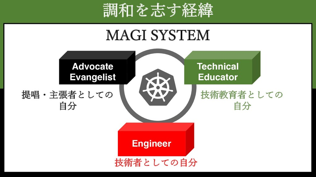 Advocate Evangelist Technical Educator Engineer...