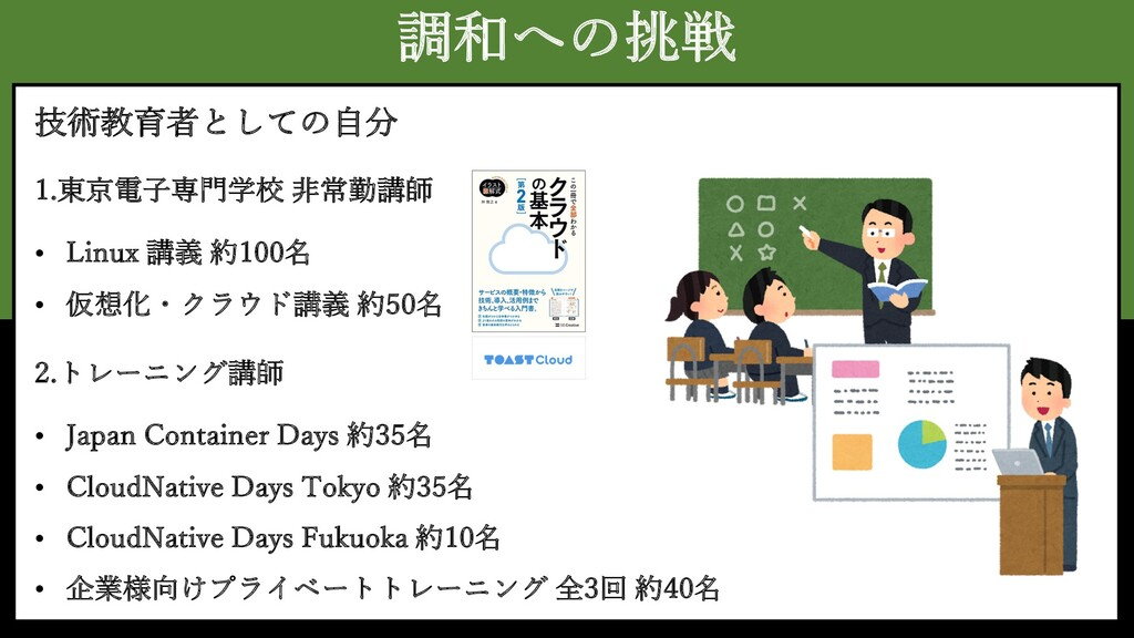 調和への挑戦 技術教育者としての⾃分 1.東京電⼦専⾨学校 ⾮常勤講師 2.トレーニング講師 ...