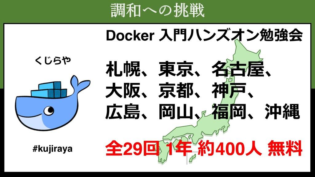 調和への挑戦 #kujiraya くじらや Docker ⼊⾨ハンズオン勉強会 札幌、東京、名...