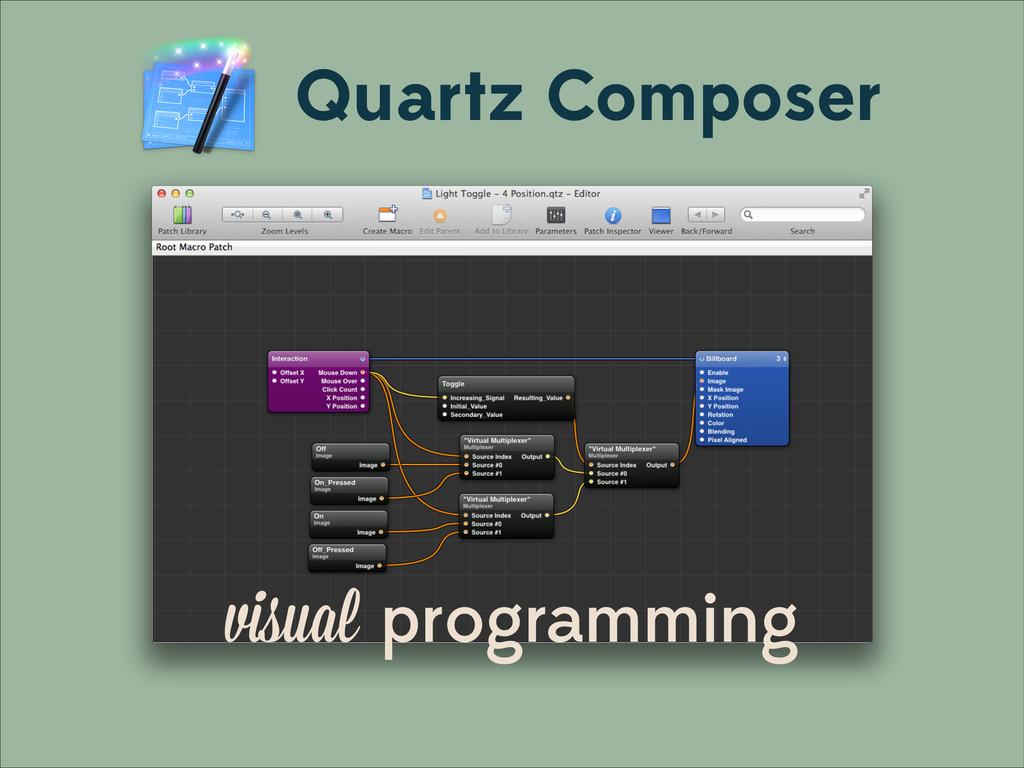 Quartz Composer visual programming