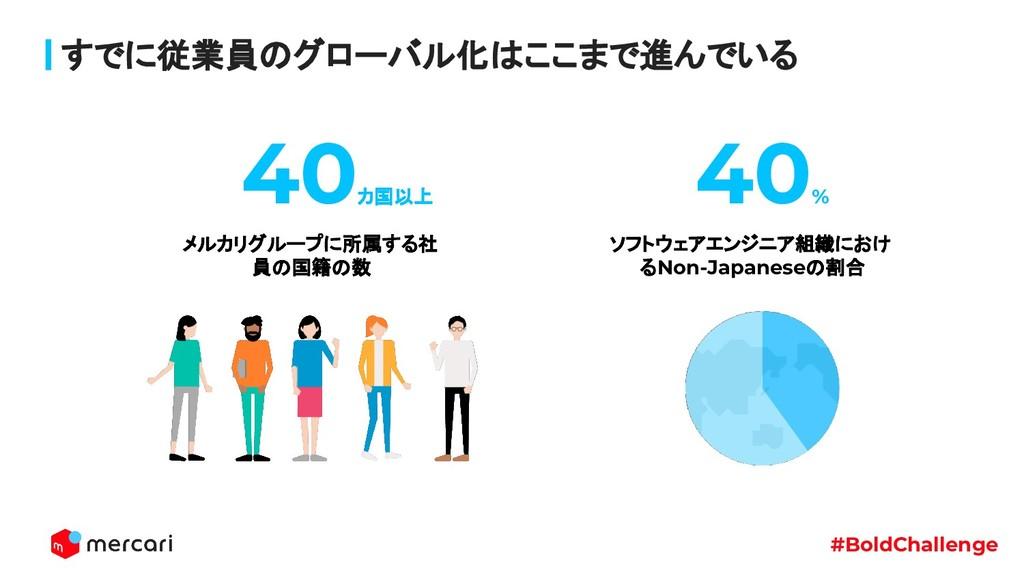 #BoldChallenge すでに従業員のグローバル化はここまで進んでいる 40 カ国以上 ...