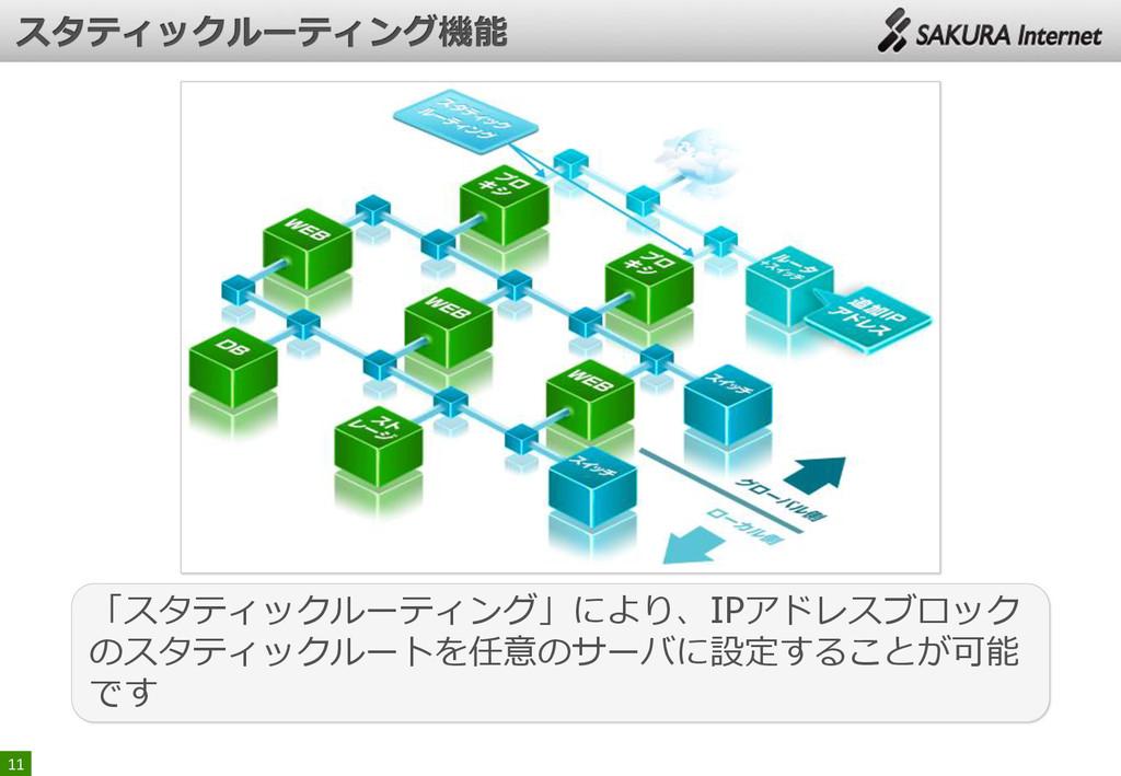 11 「スタティックルーティング」により、IPアドレスブロック のスタティックルートを任意のサ...