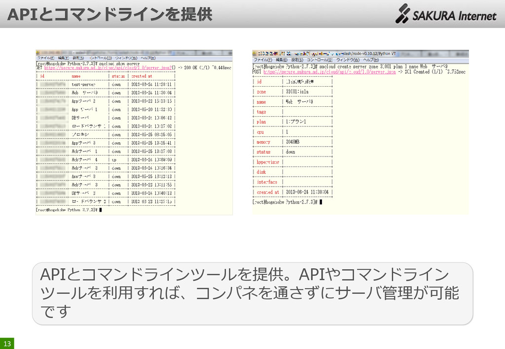 13 APIとコマンドラインツールを提供。APIやコマンドライン ツールを利用すれば、コンパネ...