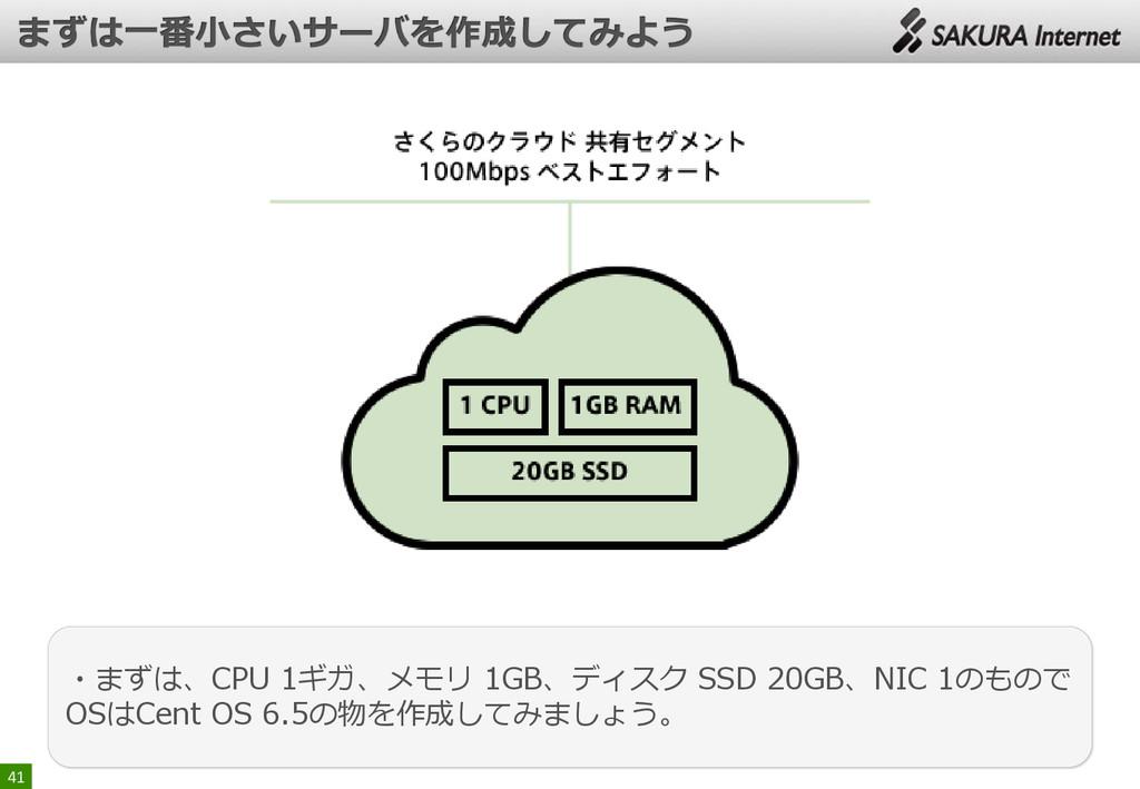 41 ・まずは、CPU 1ギガ、メモリ 1GB、ディスク SSD 20GB、NIC 1のもので...