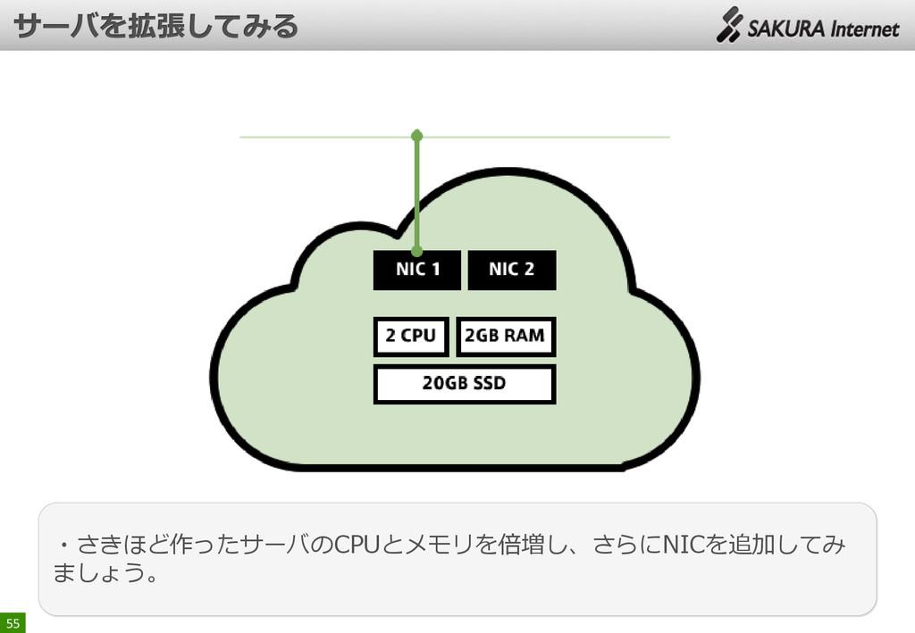 55 ・さきほど作ったサーバのCPUとメモリを倍増し、さらにNICを追加してみ ましょう。
