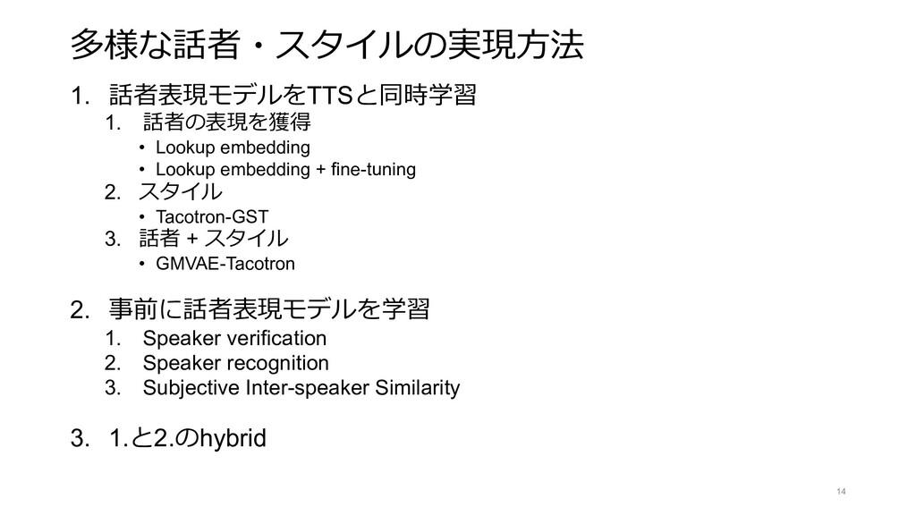 多様な話者・スタイルの実現⽅法 1. 話者表現モデルをTTSと同時学習 1. 話者の表現を獲得...