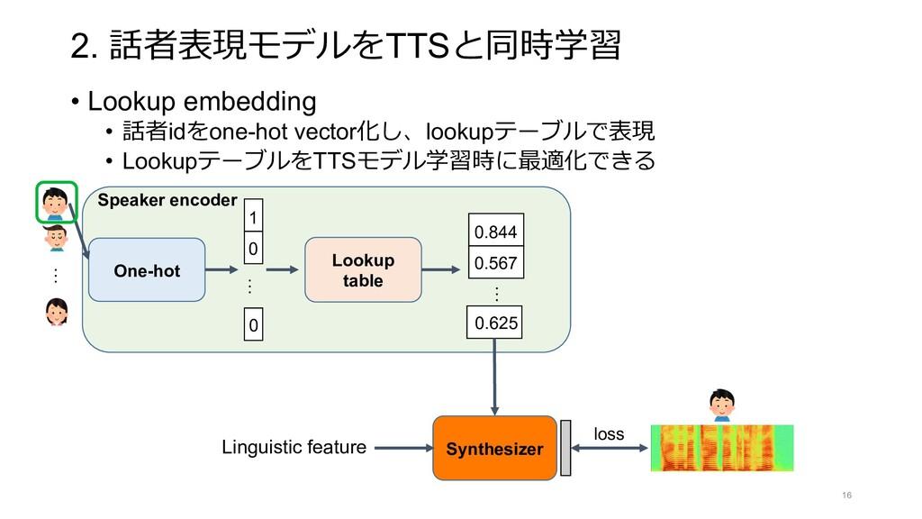 2. 話者表現モデルをTTSと同時学習 • Lookup embedding • 話者idをo...
