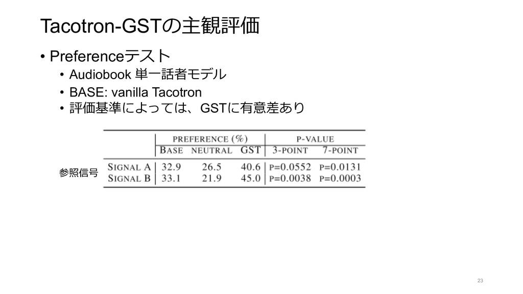 Tacotron-GSTの主観評価 • Preferenceテスト • Audiobook 単...