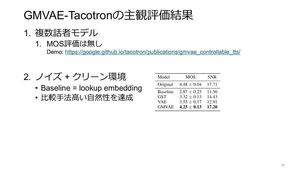 GMVAE-Tacotronの主観評価結果 1. 複数話者モデル 1. MOS評価は無し De...
