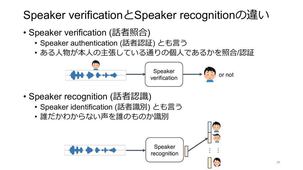 Speaker verificationとSpeaker recognitionの違い • S...