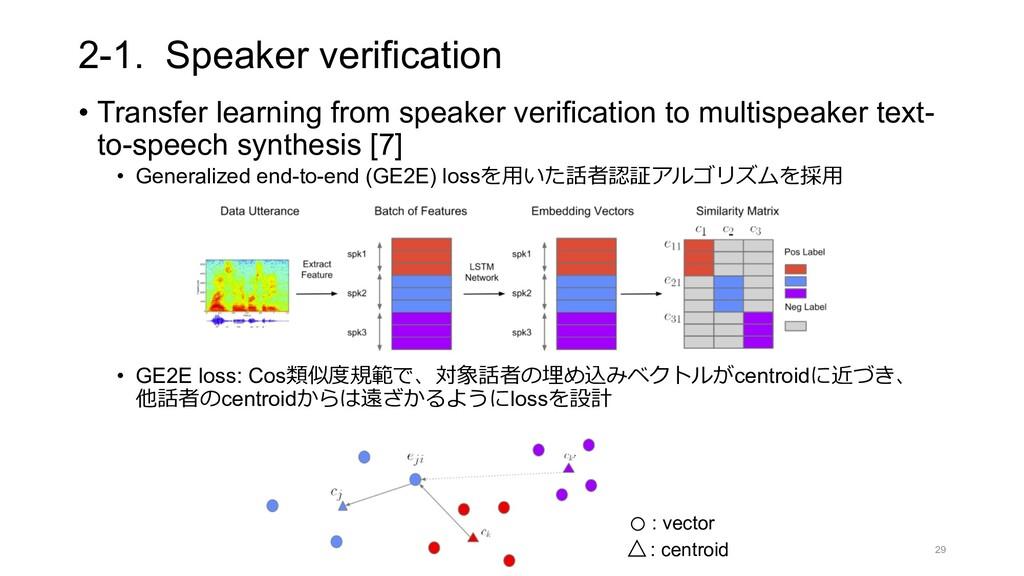 2-1. Speaker verification • Transfer learning f...