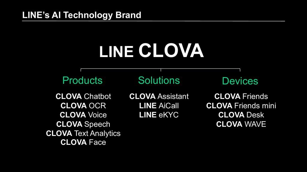 LINE CLOVA Products CLOVA Chatbot CLOVA OCR CLO...
