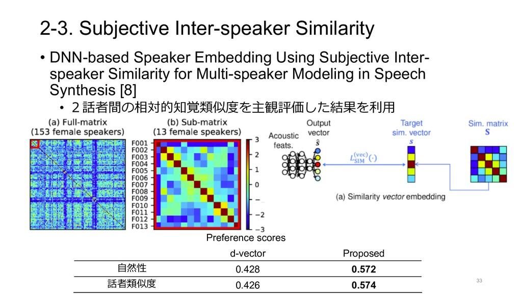 2-3. Subjective Inter-speaker Similarity • DNN-...
