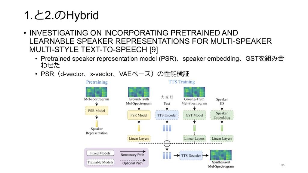 1.と2.のHybrid • INVESTIGATING ON INCORPORATING P...