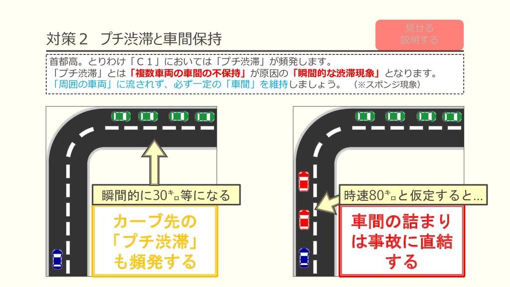 対策2 プチ渋滞と⾞間保持 カーブ先の 「プチ渋滞」 も頻発する ⾸都⾼。とりわけ「C1」にお...