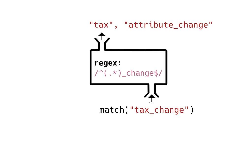 """""""tax"""", """"attribute_change"""" regex: /^(.*)_change$..."""