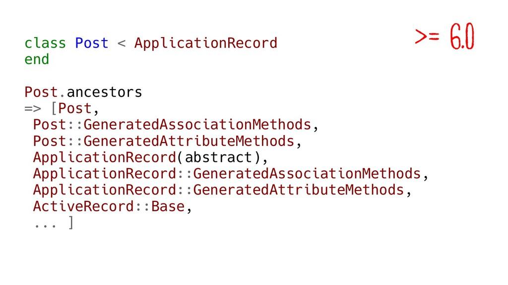 class Post < ApplicationRecord end Post.ancesto...