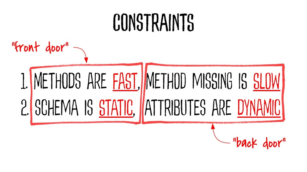 Constraints 1. Methods are fast, method missing...