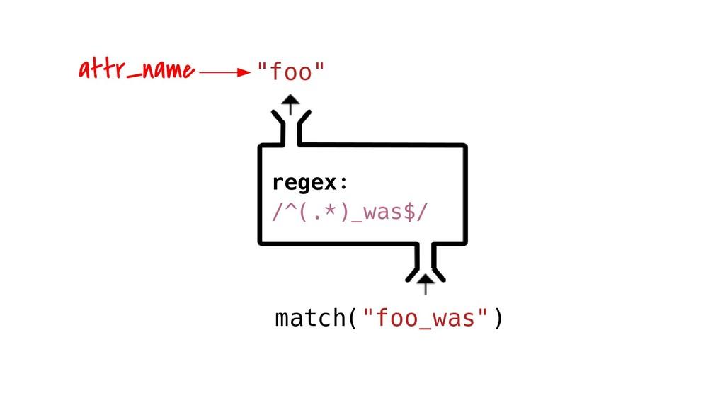 """""""foo"""" regex: /^(.*)_was$/ match(""""foo_was"""") attr..."""