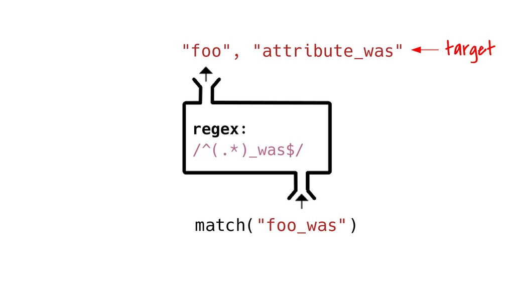 """foo"", ""attribute_was"" regex: /^(.*)_was$/ matc..."