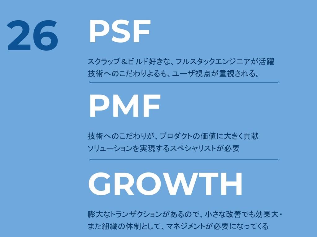 PSF スクラップ&ビルド好きな、フルスタックエンジニアが活躍 技術へのこだわりよるも、ユーザ...