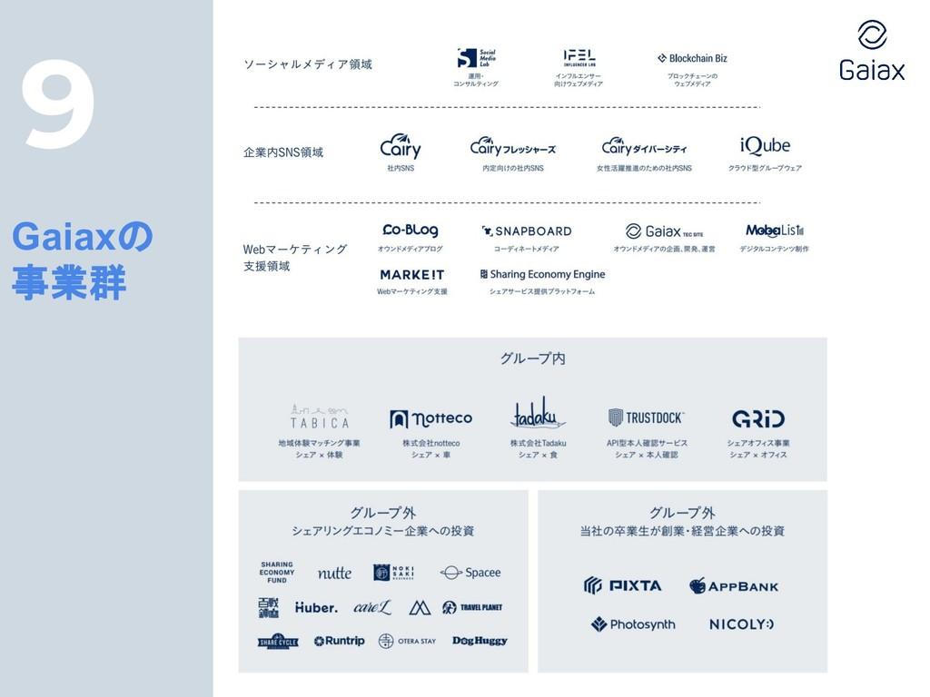 9 Gaiaxの 事業群