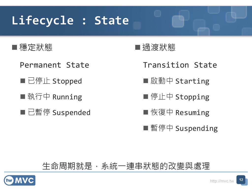 http://mvc.tw Lifecycle : State  穩定狀態 Permanen...