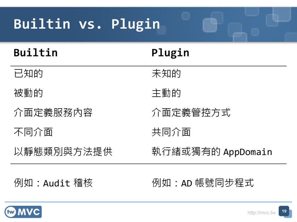 http://mvc.tw Builtin Plugin 已知的 未知的 被動的 主動的 介面...