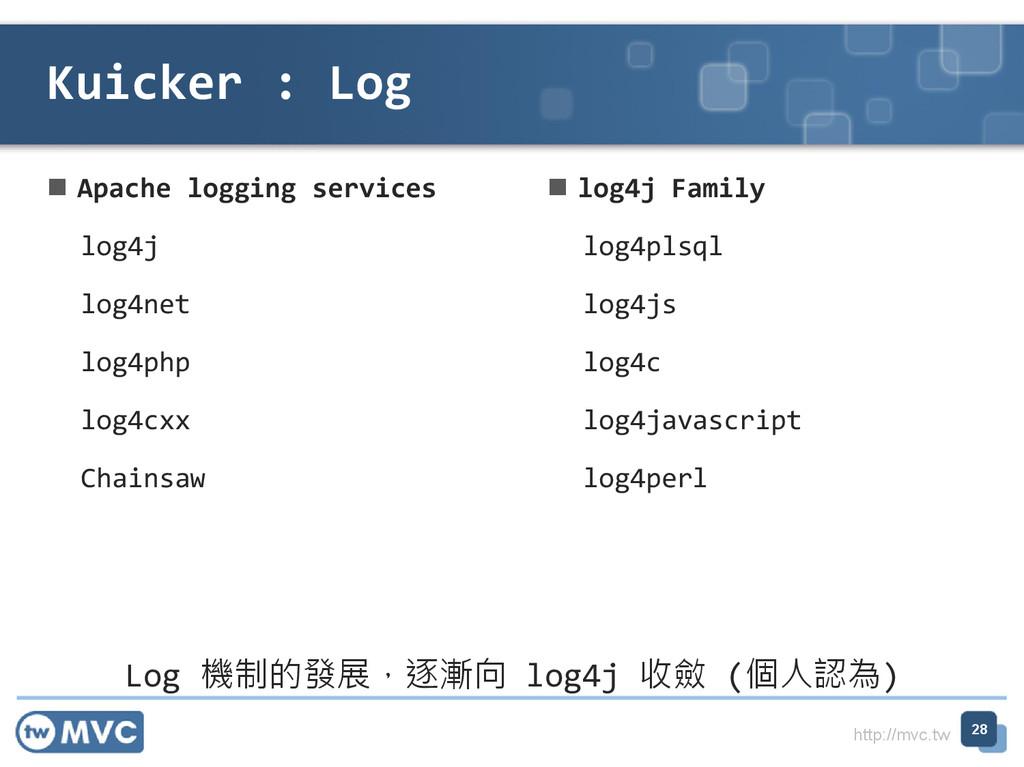 http://mvc.tw Kuicker : Log  Apache logging se...
