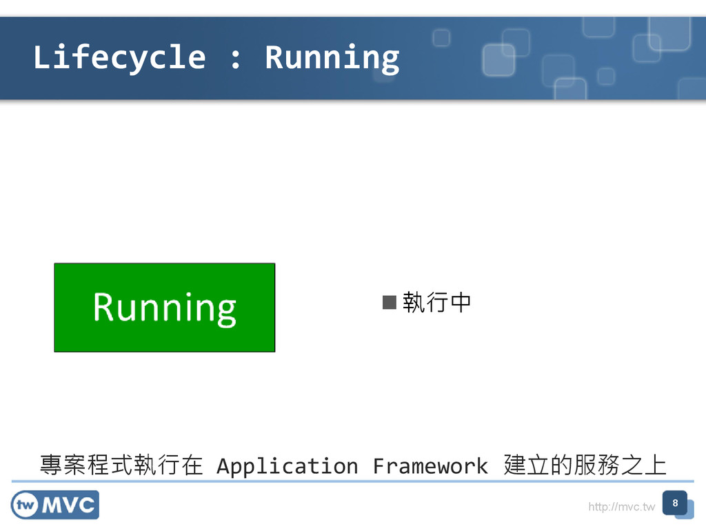 http://mvc.tw Lifecycle : Running 8  執行中 專案程式執...