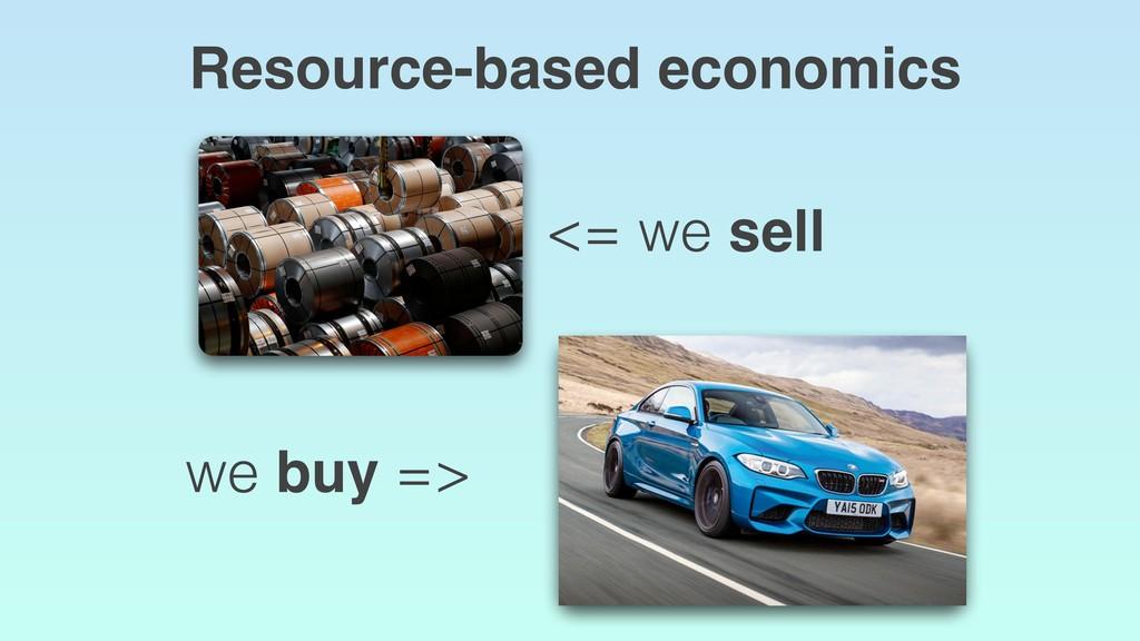 <= we sell we buy => Resource-based economics