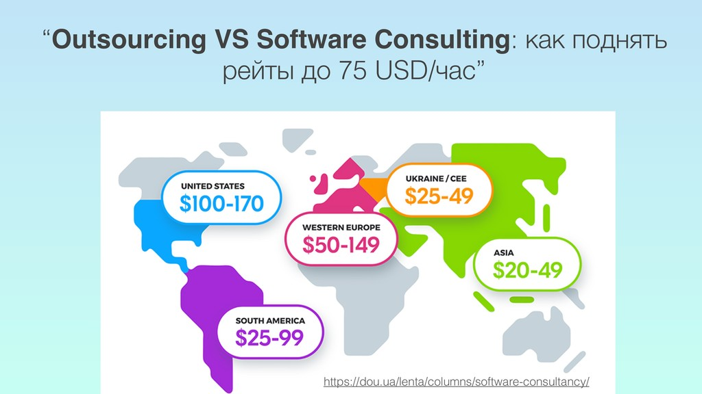 """""""Outsourcing VS Software Consulting: как поднят..."""