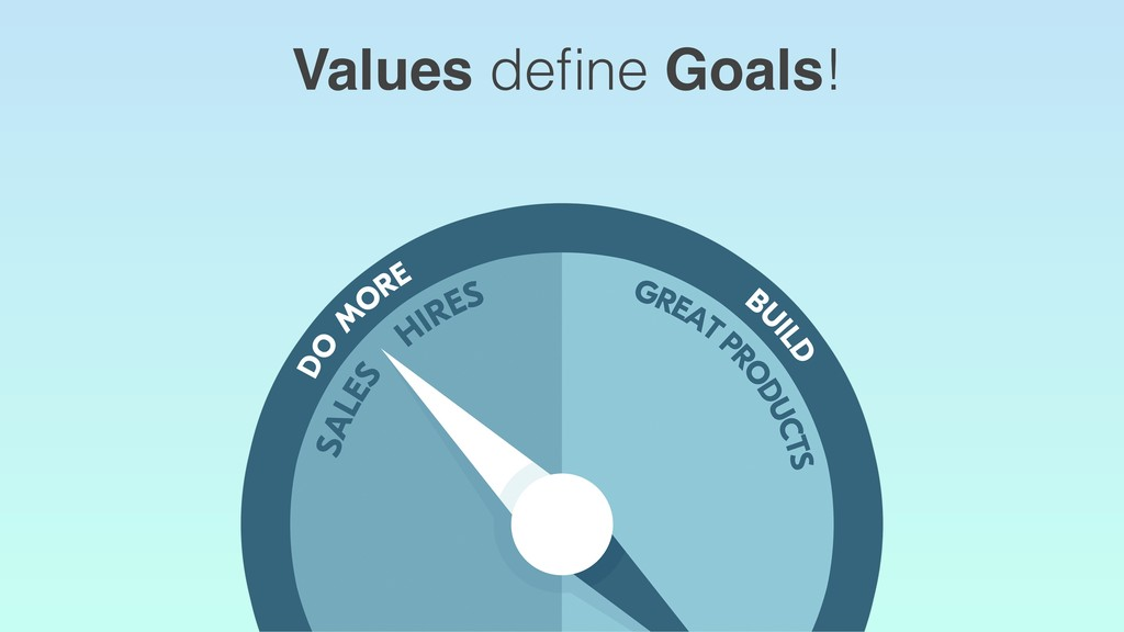Values define Goals!