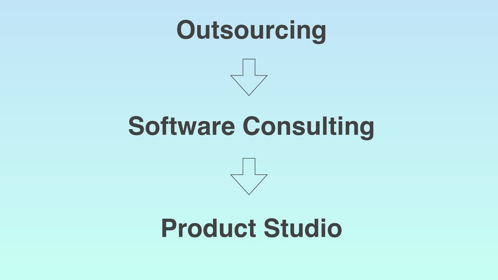 Outsourcing Software Consulting Product Studio