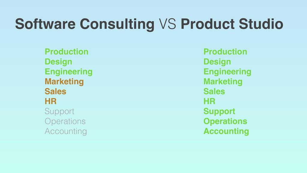 Production Design Engineering Marketing Sales H...