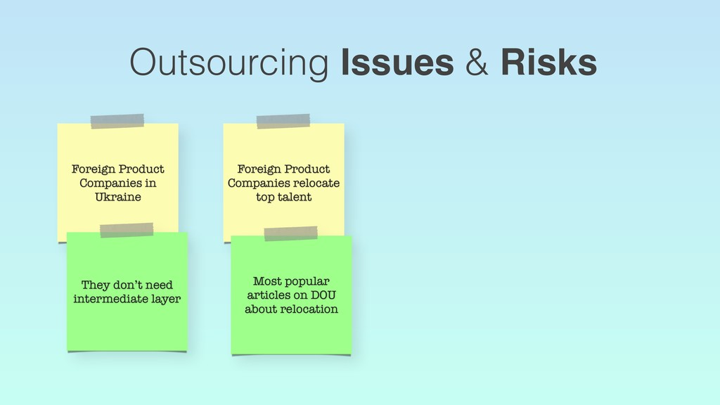 Outsourcing Issues & Risks Foreign Product Comp...