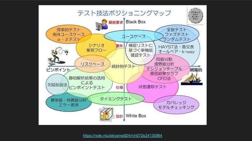 https://note.mu/akiyama924/n/n072e24135964
