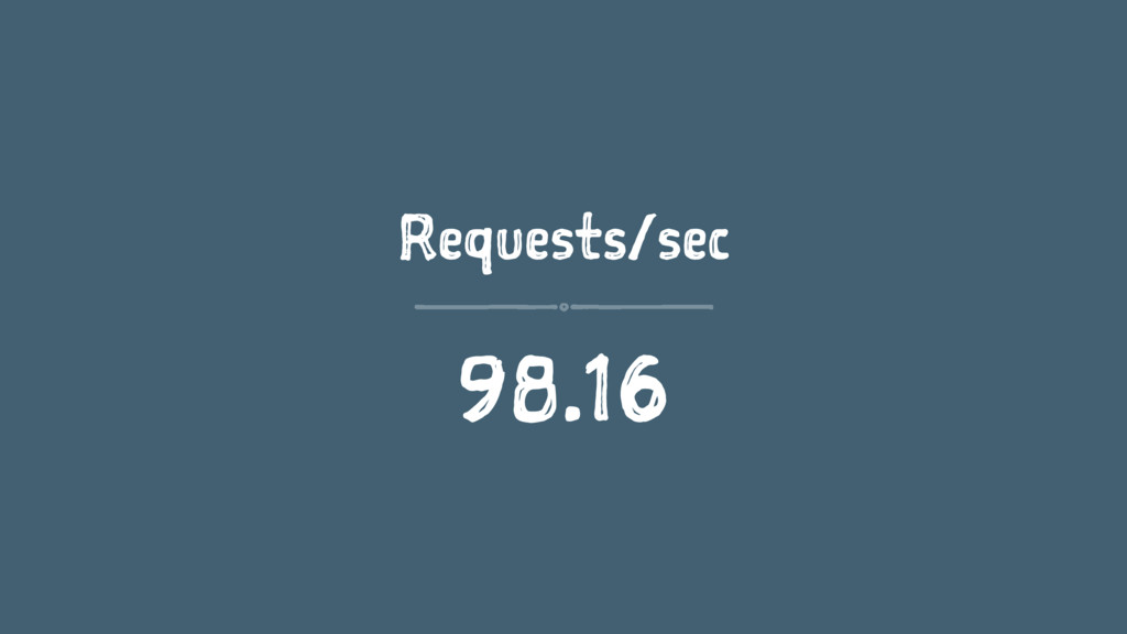 Requests/sec 98.16