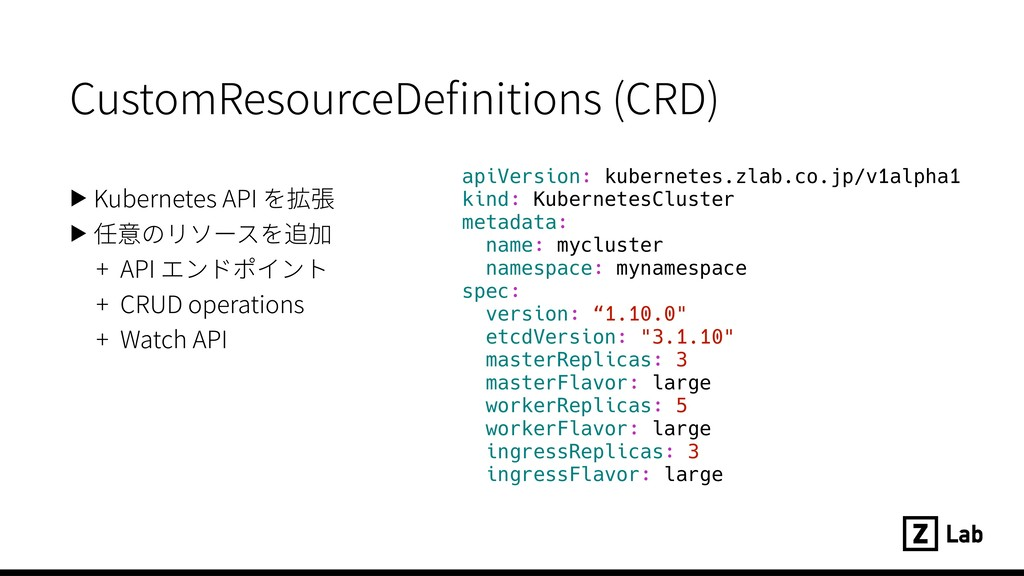 CustomResourceDefinitions (CRD) apiVersion: kube...