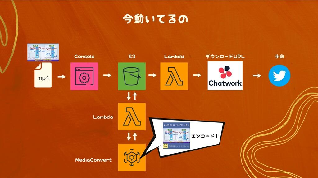 mp4 MediaConvert ↓ ↓ ↑ ↑ → → Lambda Lambda S3 エ...