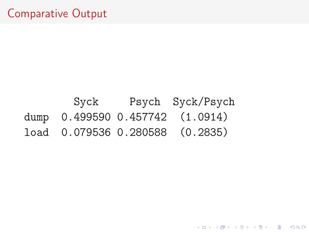 Comparative Output Syck Psych Syck/Psych dump 0...