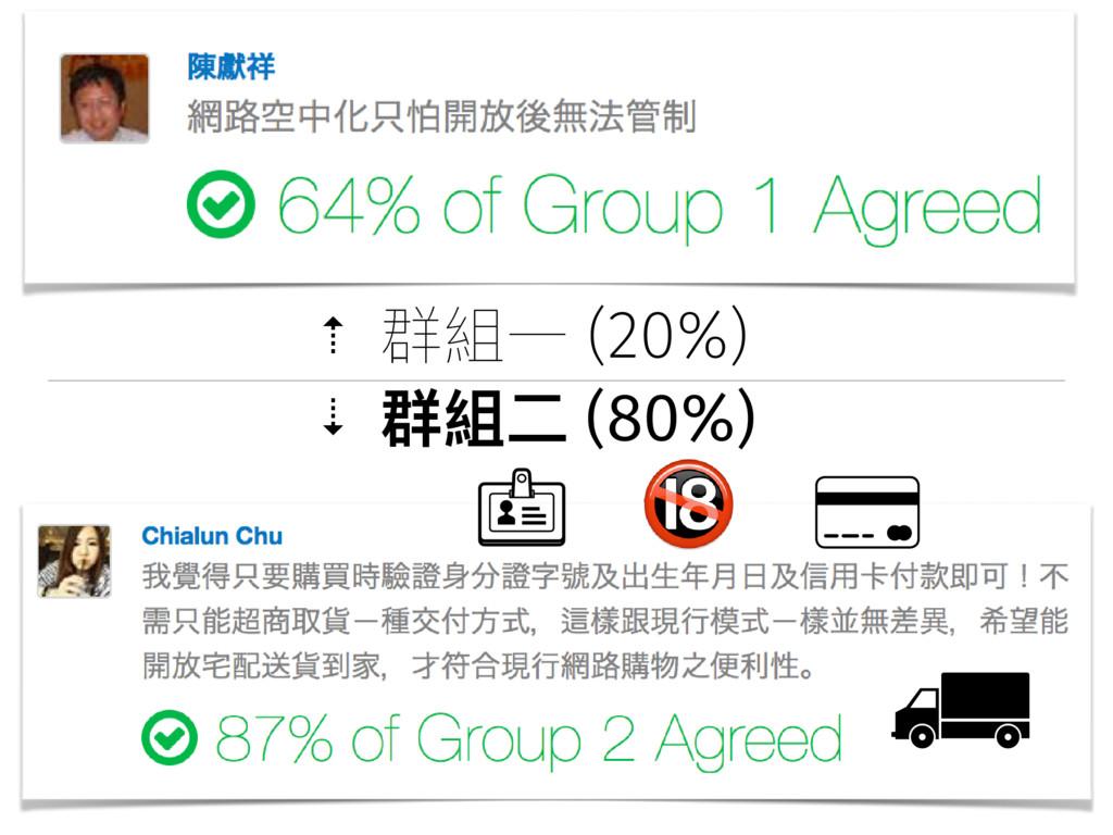 % ᗭ奲Ӟ (20%) & ᗭ奲ԫ (80%)