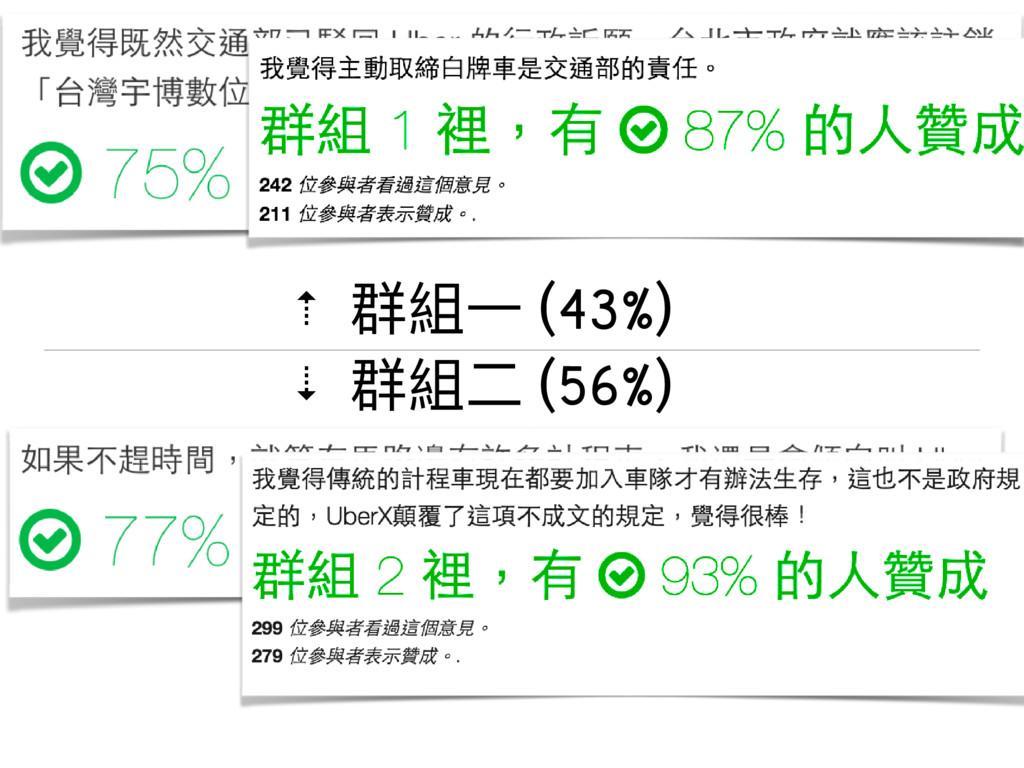 % ᗭ奲Ӟ (43%) & ᗭ奲ԫ (56%)