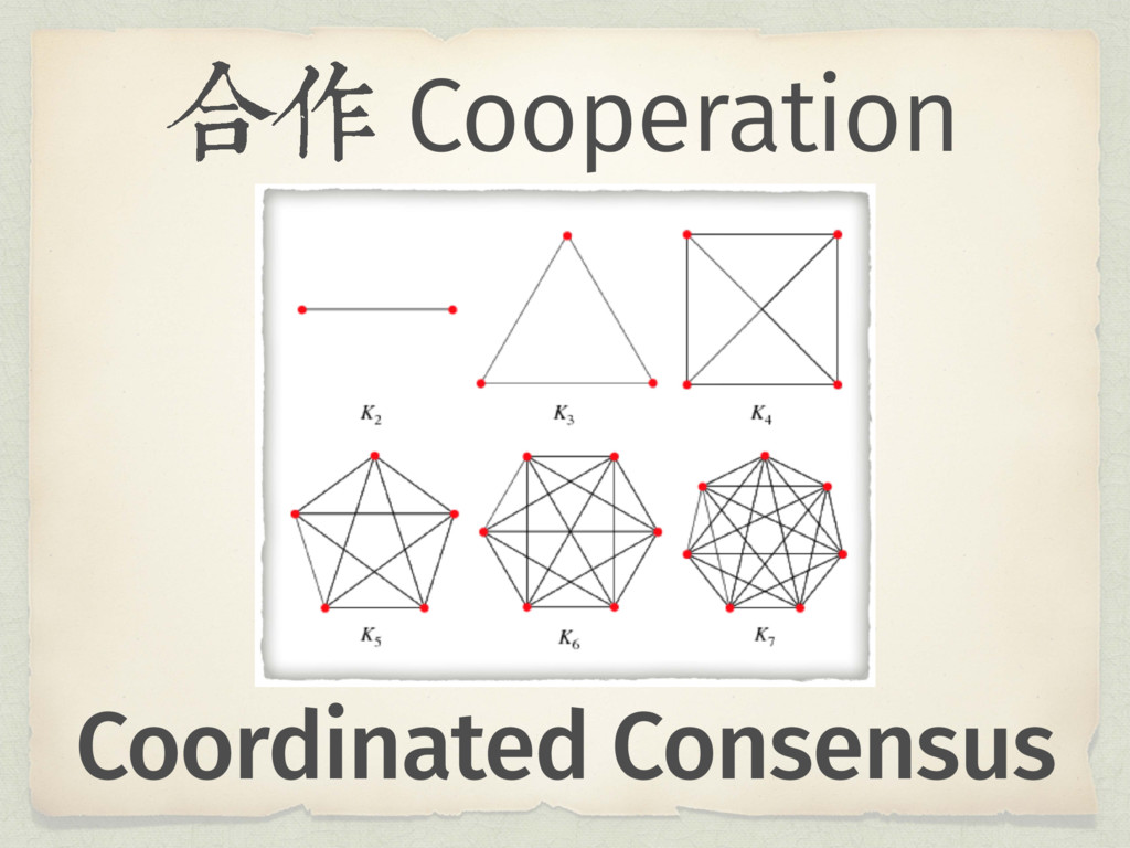 Ẕ᫆Cooperation Coordinated Consensus