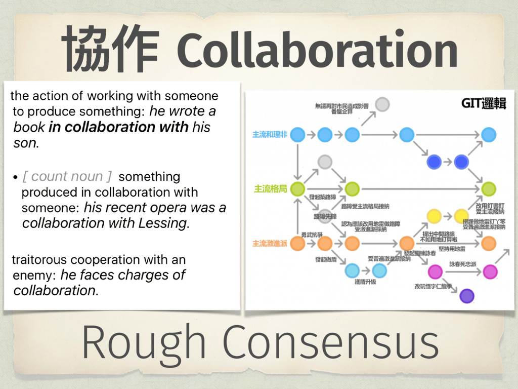 㶧֢ Collaboration Rough Consensus