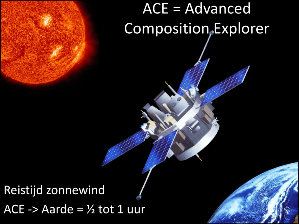ACE = Advanced Composition Explorer Reistijd zo...