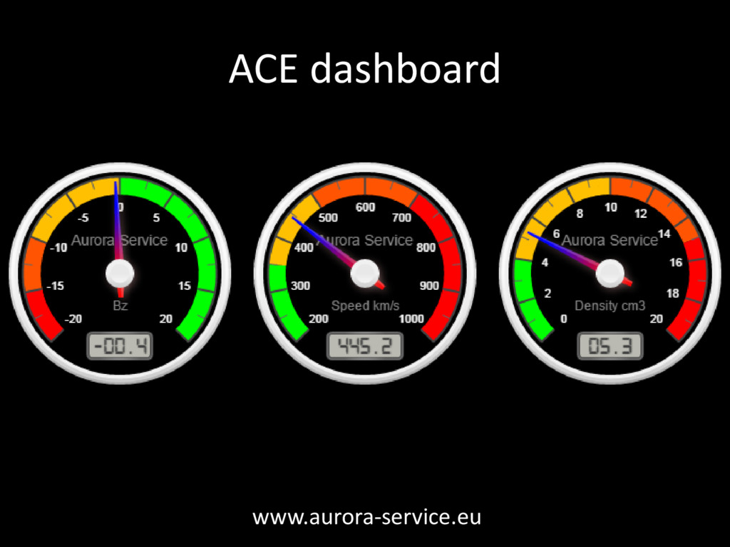 ACE dashboard www.aurora-service.eu