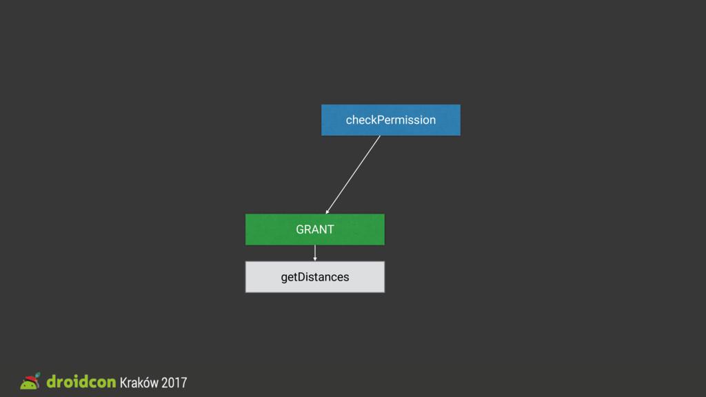 checkPermission GRANT getDistances