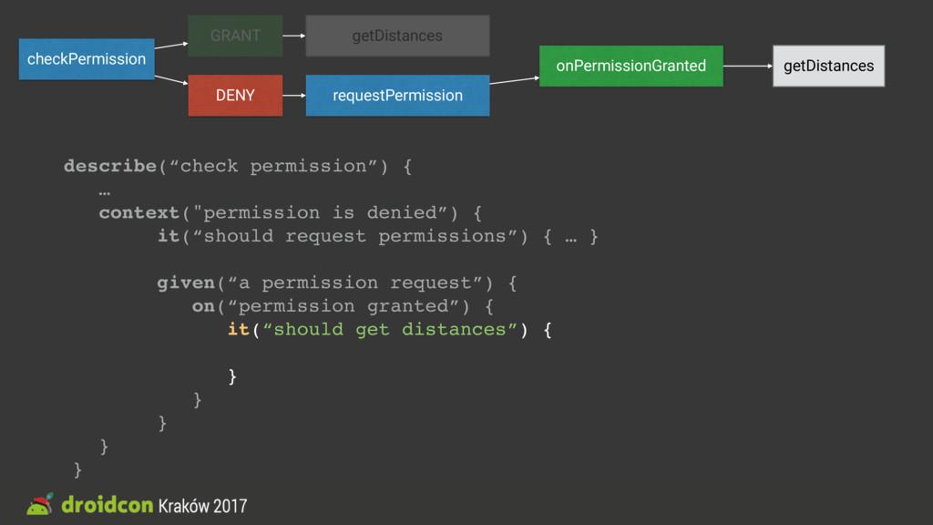 """describe(""""check permission"""") { … context(""""permi..."""